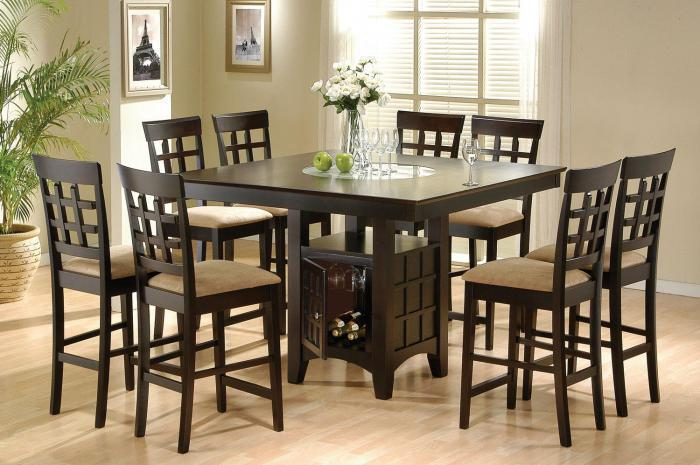 100438/100209 5pc High Top Dinette,Best buy furniture