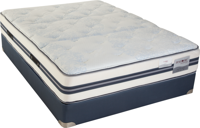 Baytowne Firm Twin Mattress W/ Foundation,Restonic