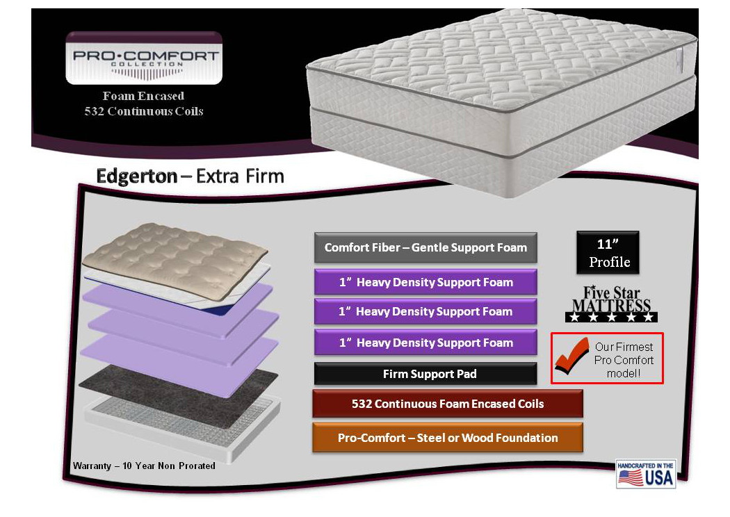Edgerton Extra Firm Full Mattress,Galaxy Furniture Showcase