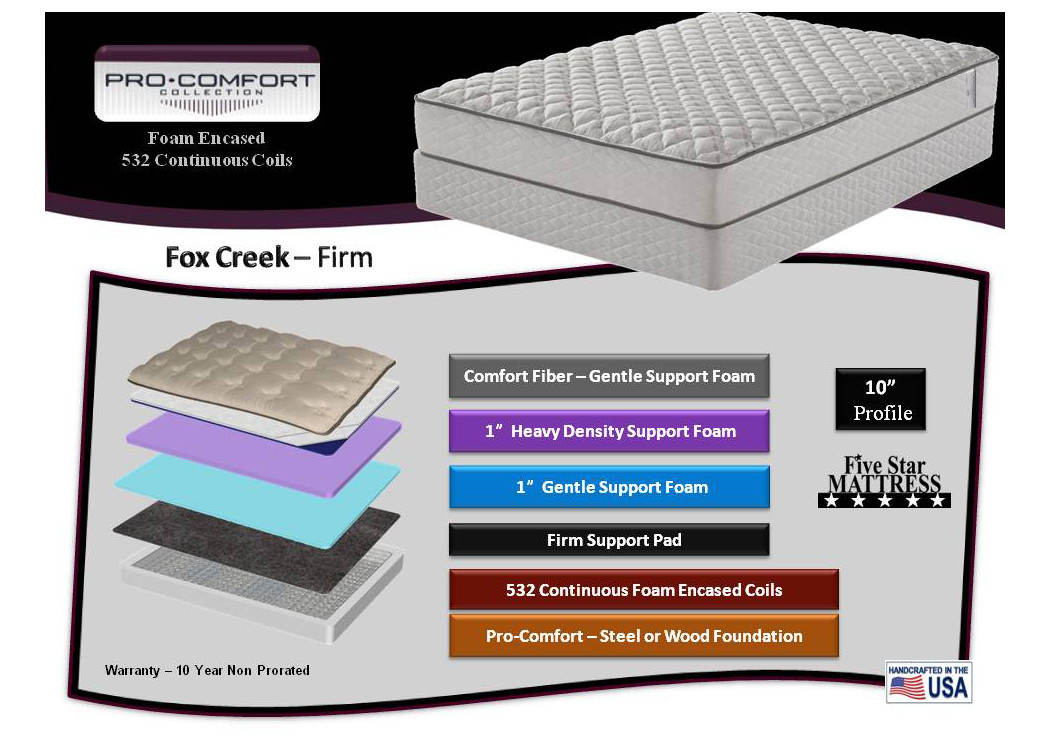 Fox Creek Firm Queen Mattress,Galaxy Furniture Showcase