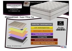 Diamond Crest Super Pillow Top Twin Mattress