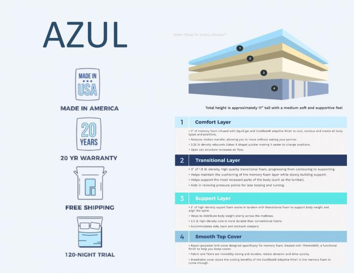 2018 AZUL Spec Cards,In-store Mattress