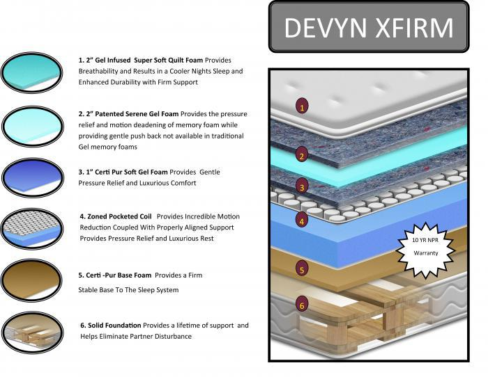 2018 Devyn Xtra Firm,In-store Mattress