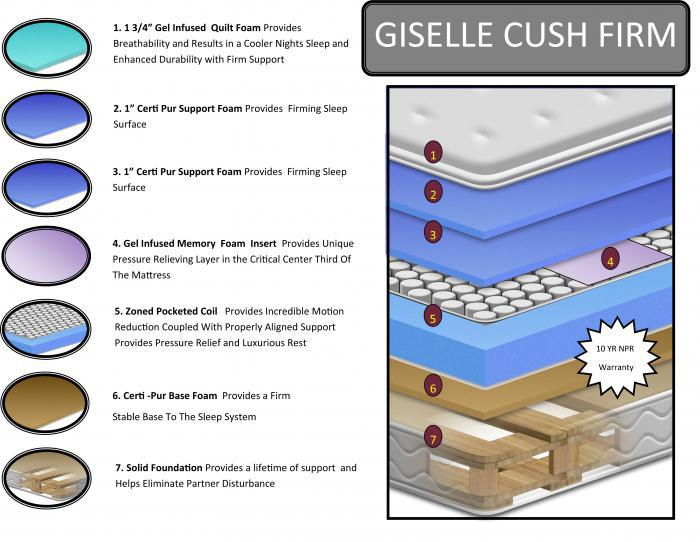 2018 Giselle Cushion Firm,In-store Mattress
