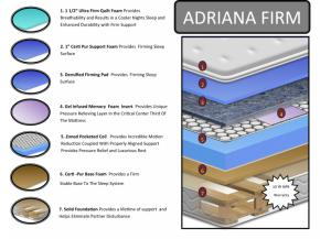 Adrianna FM - Comfort Care Select