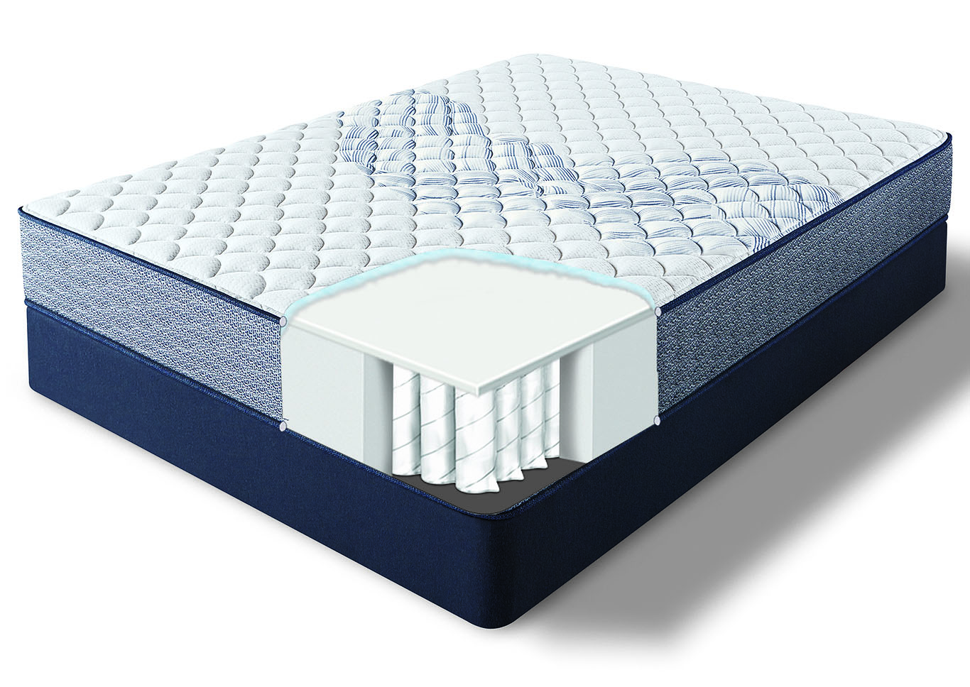 Elkins II Firm Twin Mattress,Huffman Koos