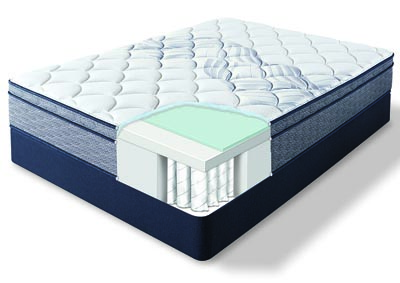 Elkins II Euro Top Plush Twin Mattress