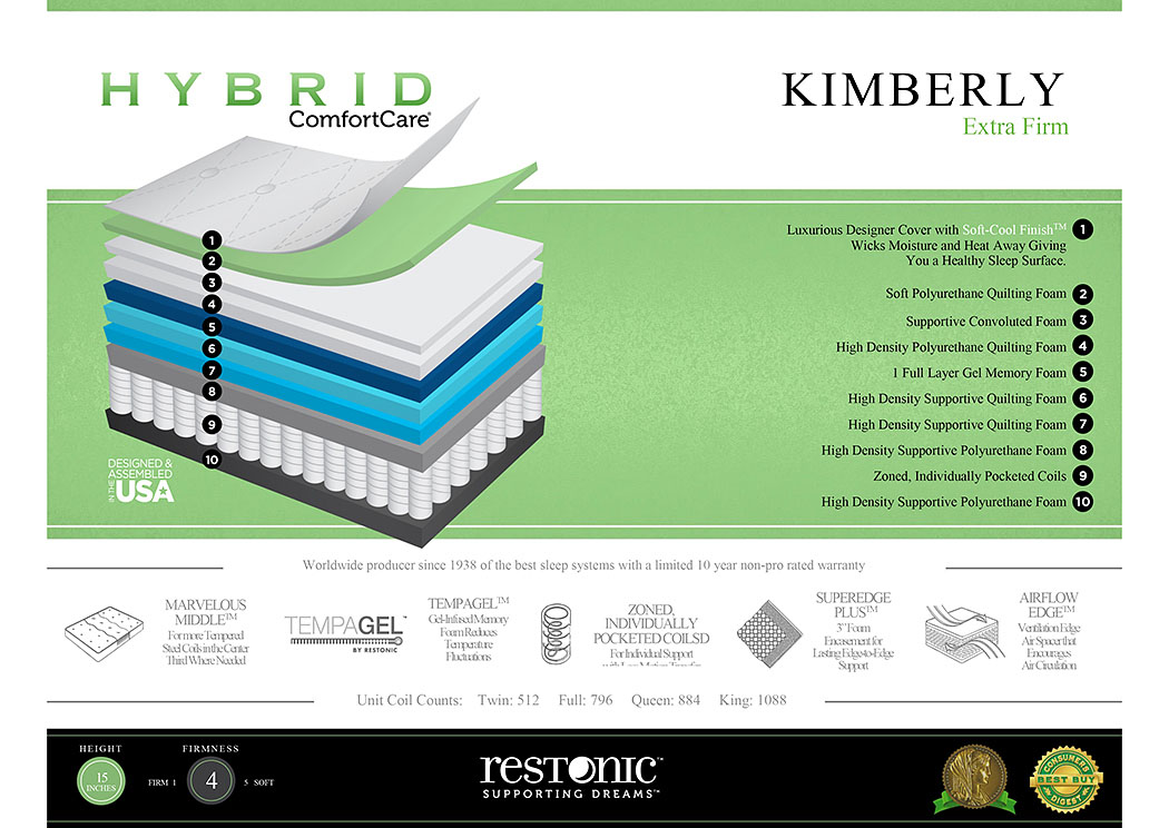 KIMBERLY EXTRA FIRM TWIN MATTRESS,RESTONIC
