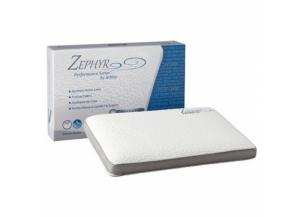 Refresh Ventilated Synthetic Latex Pillow